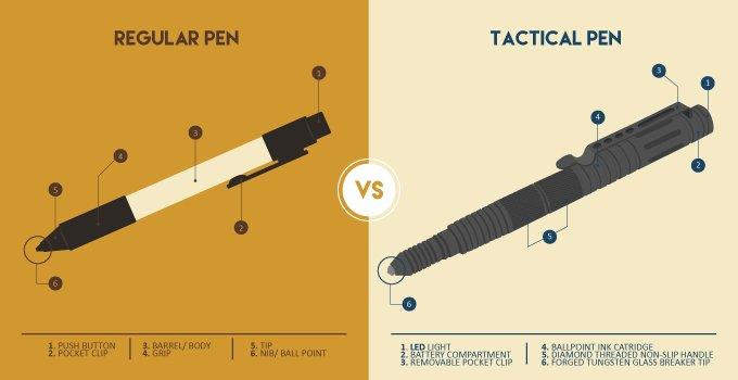 Regular pen vs tactical pen