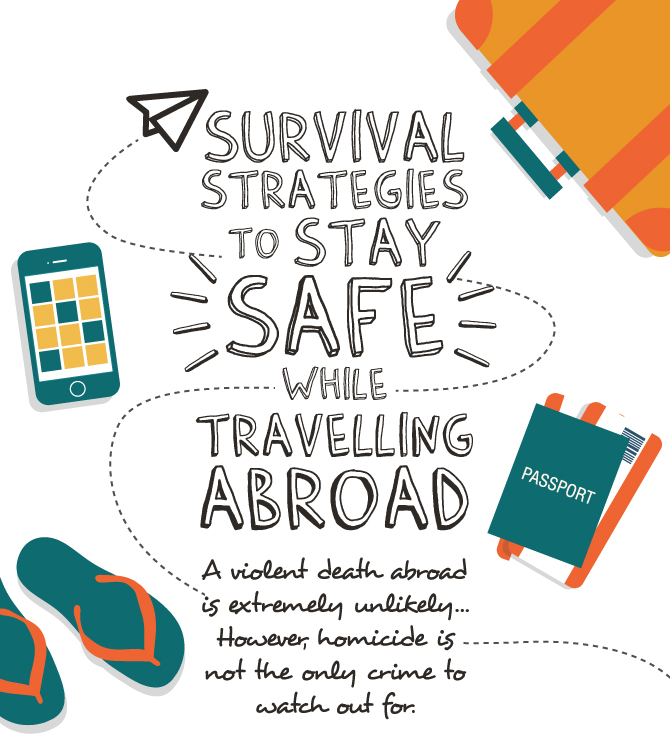 Stay Safe When Traveling Turkey: Discover: Survival Strategies To Stay Safe While Traveling