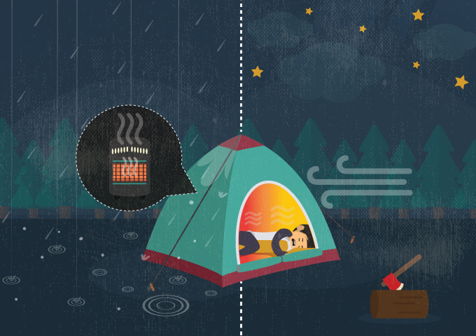 5 Best Tent Heaters Safe Propane And Electric Mike S