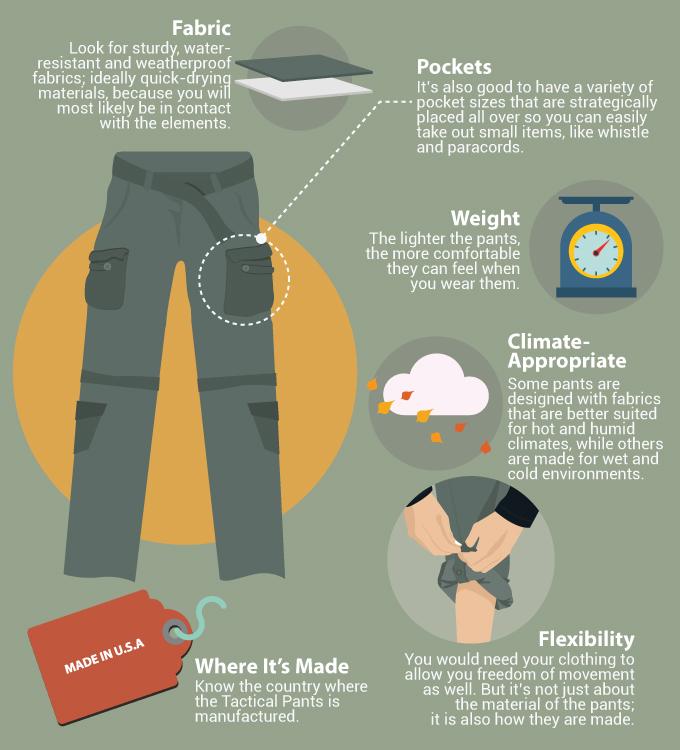 Best Tactical Pants Review