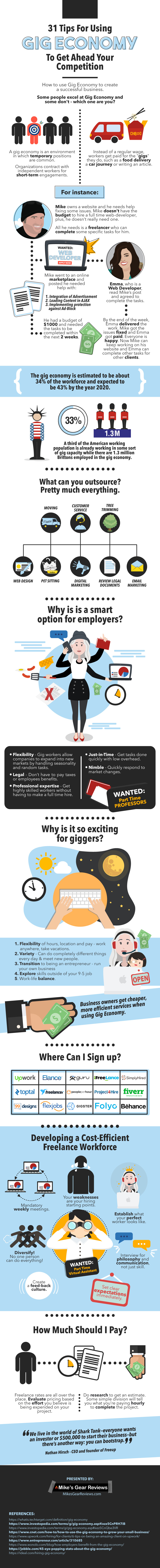 31 Tips For Using Gig Economy To Get Ahead Your Competition Infographic