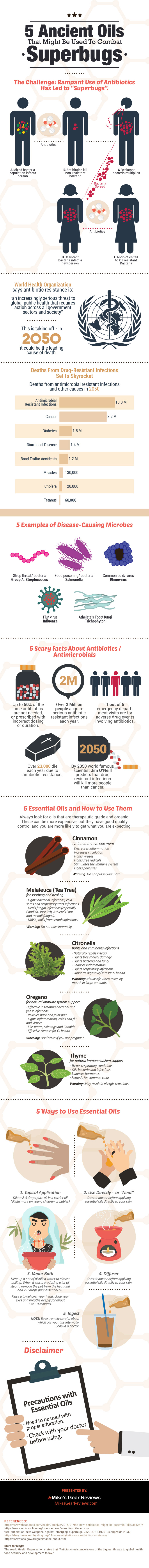 5 Ancients Oils That Might Be Used To Combat Superbugs