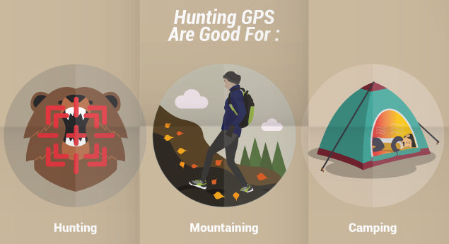Best Hunting GPS Review