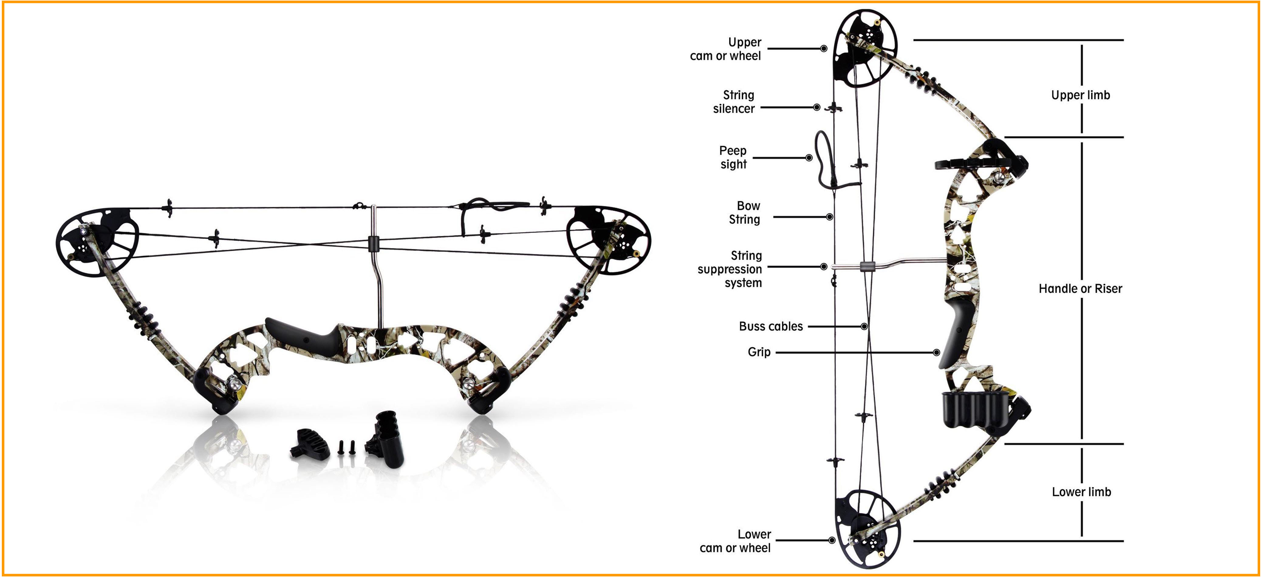 SereneLife-Compound-Bow-e1525203362201