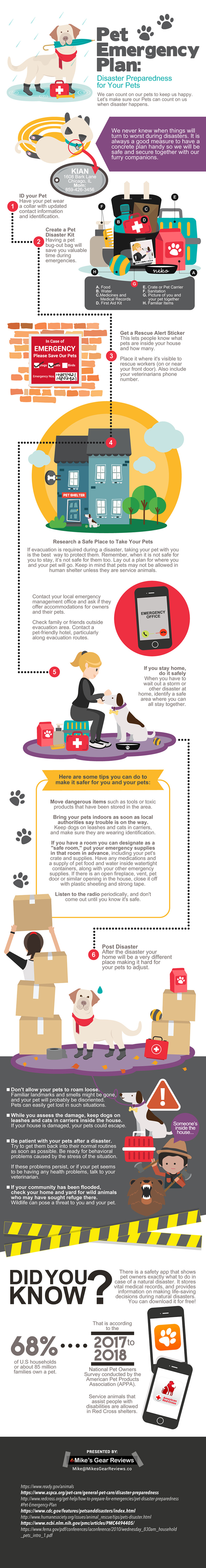 Pet Emergency Plan: Disaster Preparedness for Your Pets
