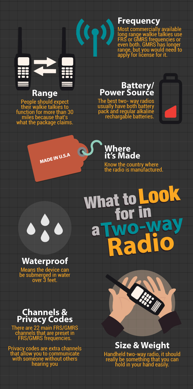 Two-Way Radios Review