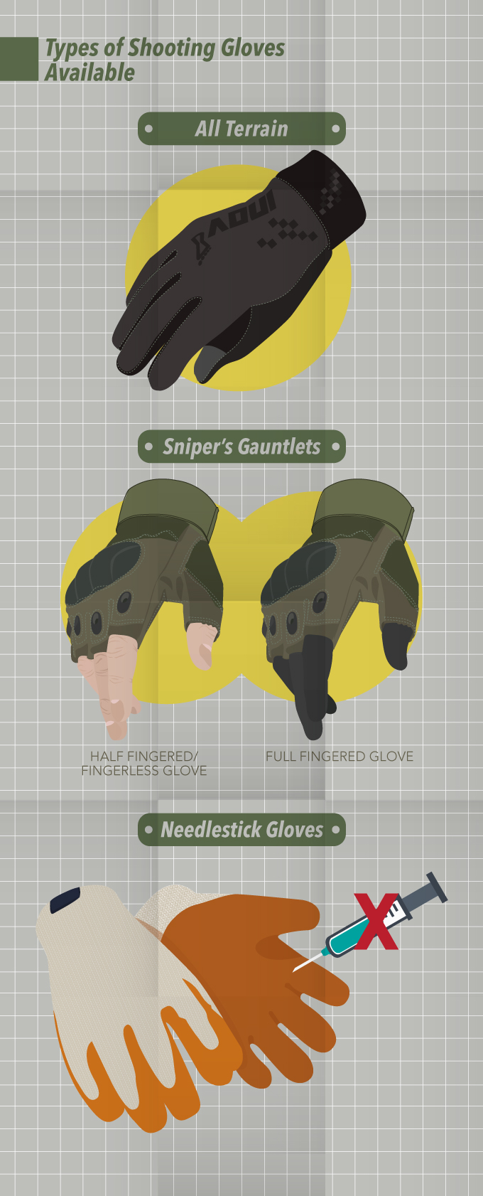 Types of Shooting Gloves