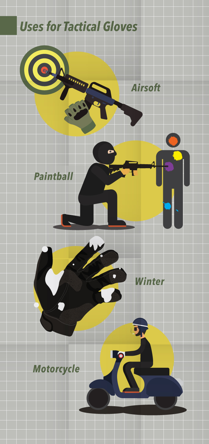 Uses of Tactical Gloves
