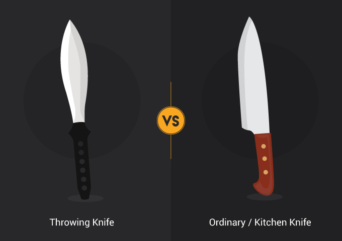 How is a Throwing Knife Different from a Regular Knife?